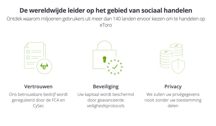 hoe-is-etoro-gereguleerd